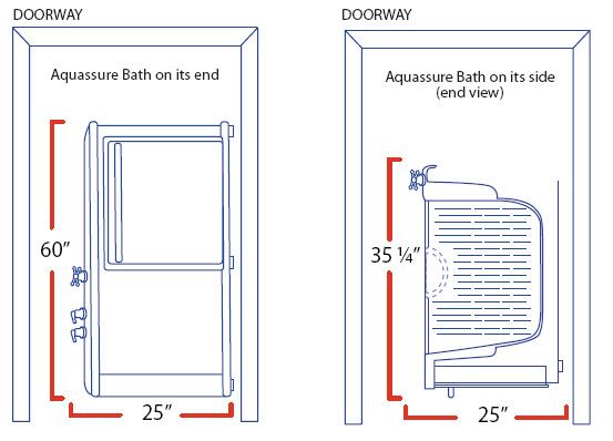 Aquassure tub showing door way clearance