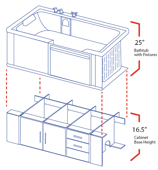 Exploded view of Aquassure tub and cabinet base