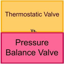 pressure-thermostatic